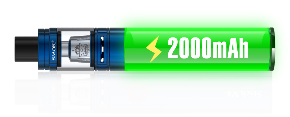 graphical representation of 2000mah battery capacity